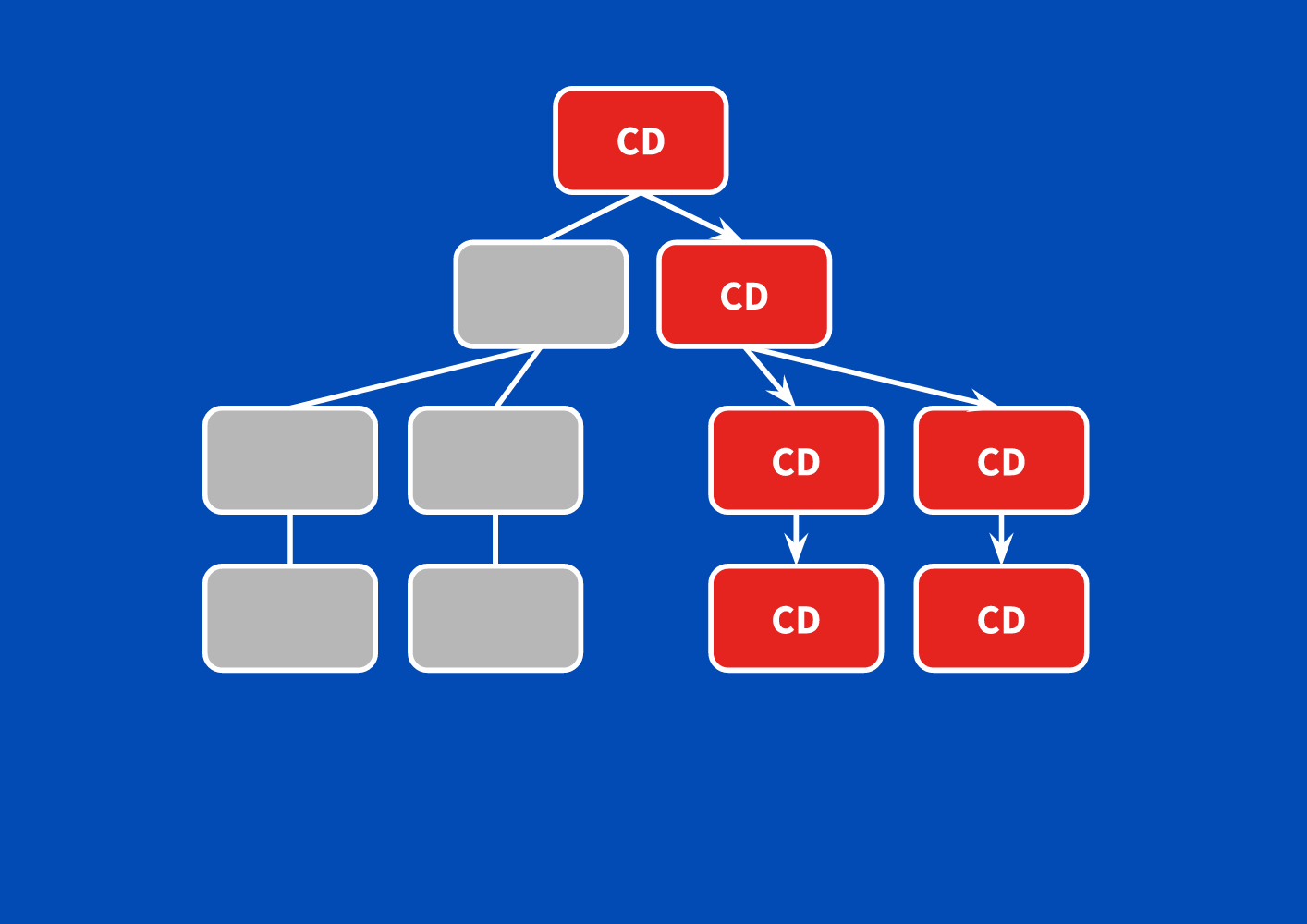 cd-tree-8.png