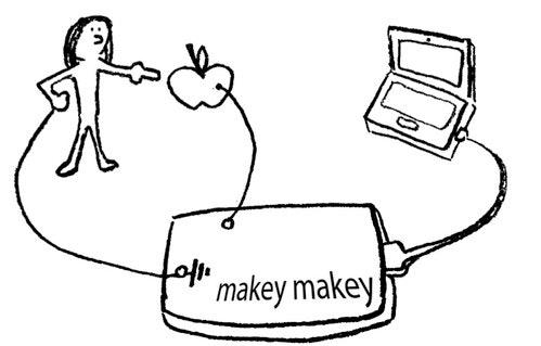 MaKey Makeyサイトにある絵