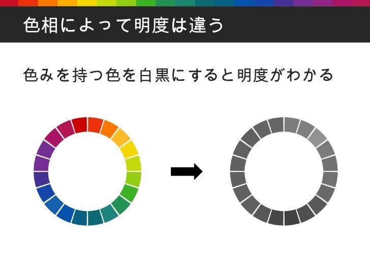 配色が苦手でも、これを読めばスキルアップできるおすすめスライド6選。 | Handy Web Design