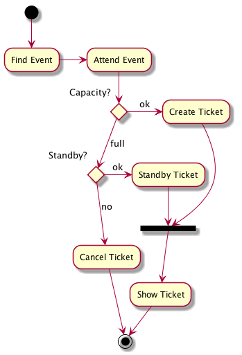 activity_diagram