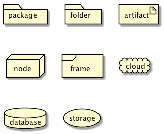 all_package