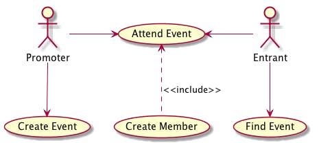 usecase_diagram