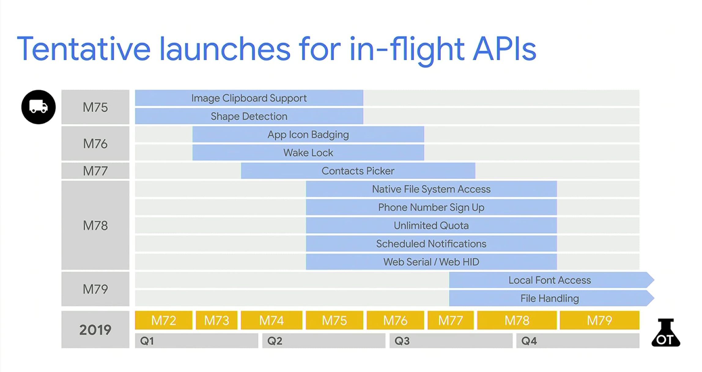 Web API スケジュール