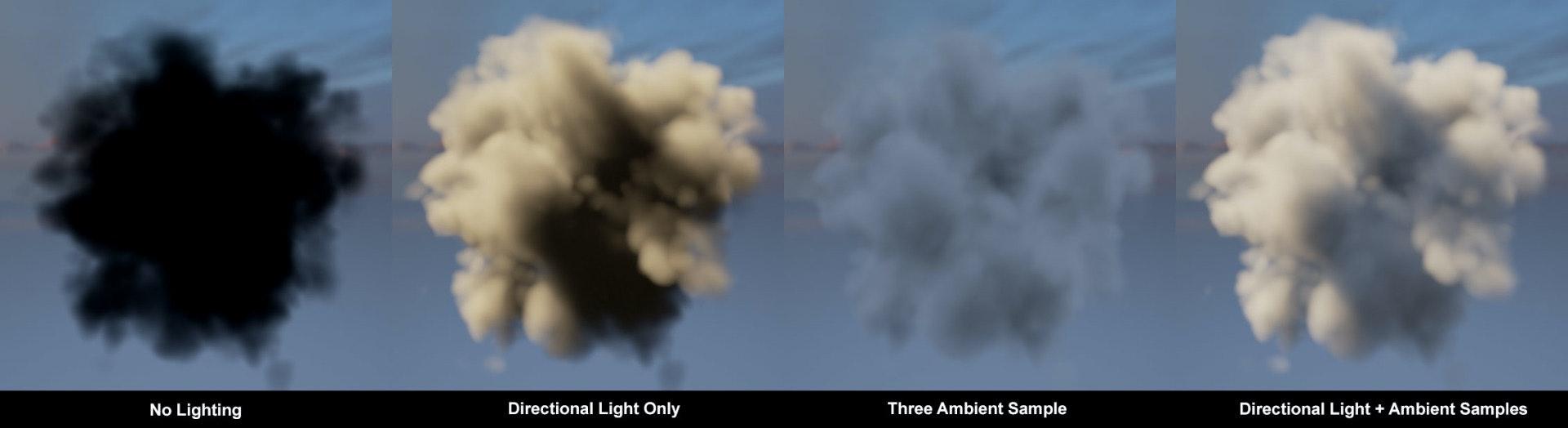 AmbientLightの適用例
