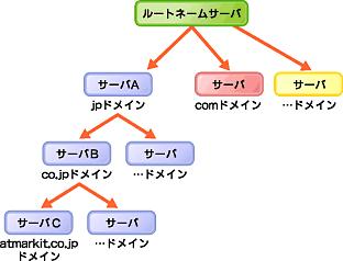 f:id:japanrock_pg:20090602203200p:image