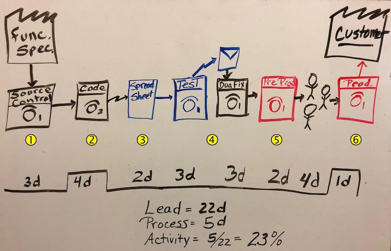 4-vsm-whiteboard2.png