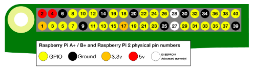 gpio-physical.png