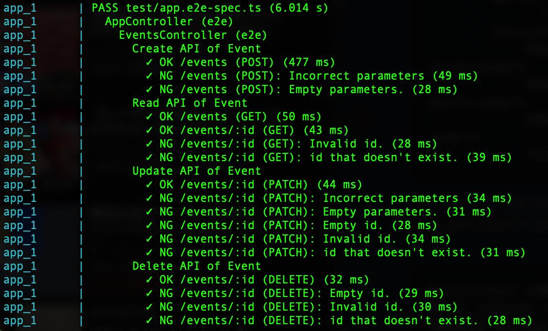 Docker Compose での E2E テストの実行結果