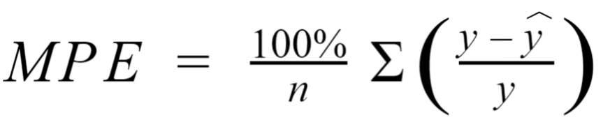 MPE Equation
