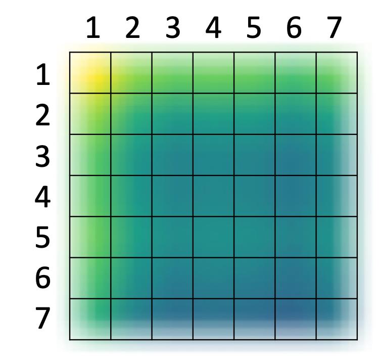 vit_pos11_grid