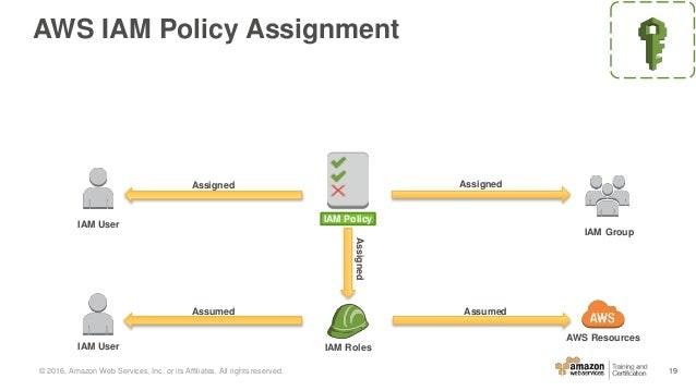 policy_attach.jpg