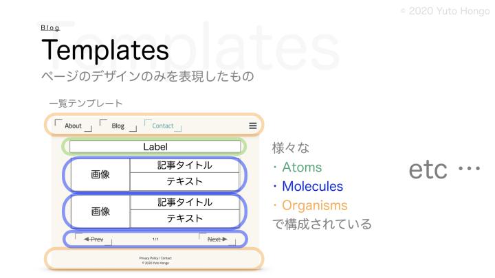 Introduce-atomic-design-as-refactoring-05