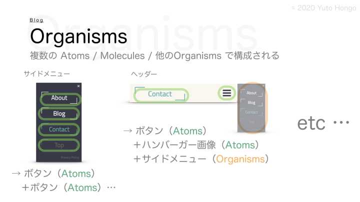 Introduce-atomic-design-as-refactoring-04