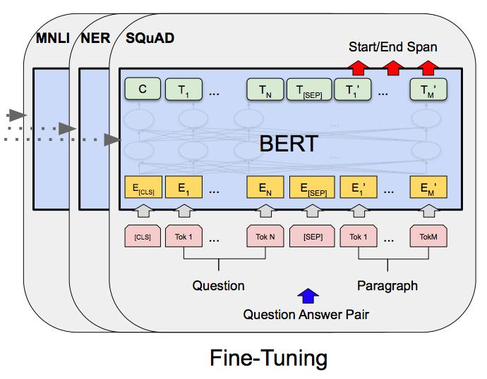 Fig.1右だけ
