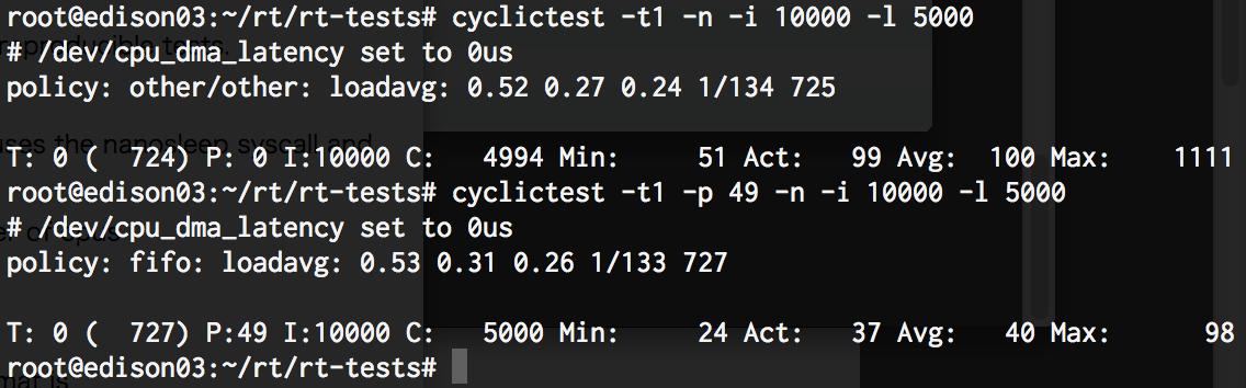 cyclictestの結果