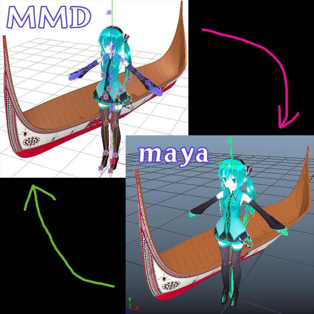 mmdpaimaya