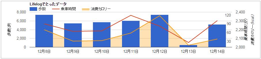 google_charts2.png