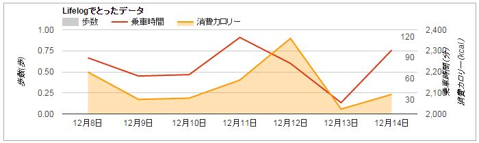 google_charts10.png