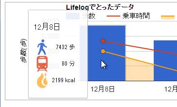 google_charts8.png