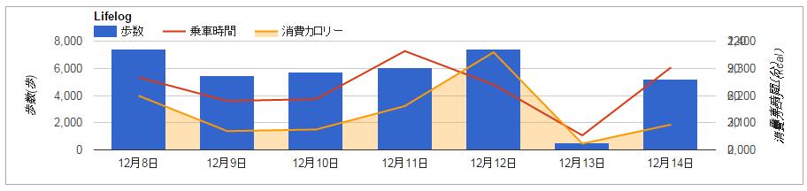 google_charts1.png