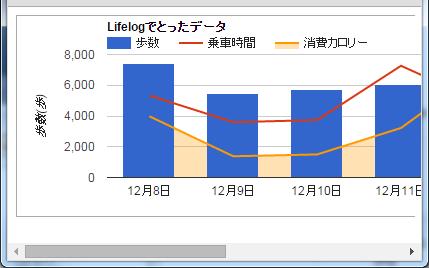 google_charts7.png