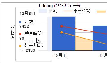 google_charts9.png