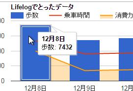 google_charts3.png