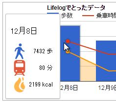 google_charts5.png