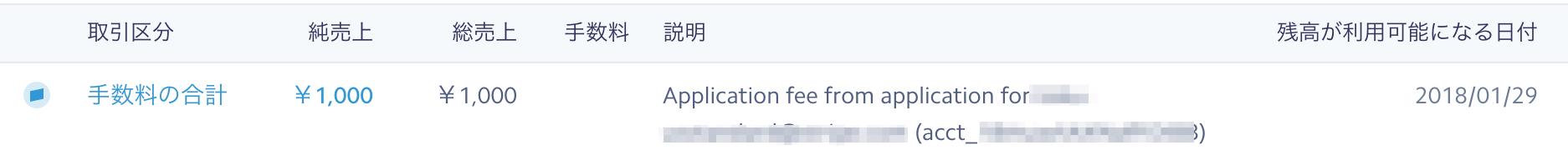 Platform_ApplicationFee.png