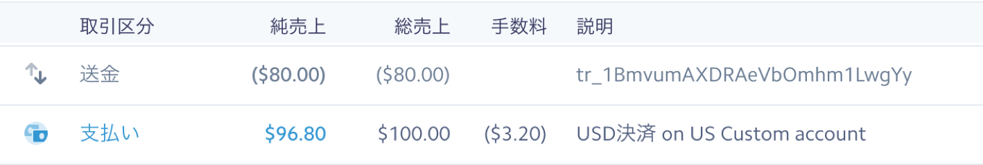 USD_Charge_Balance.png
