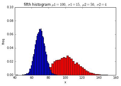histogram2D_05.png
