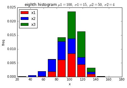 histogram2D_08.png