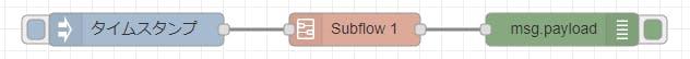 subflow-status-3.png