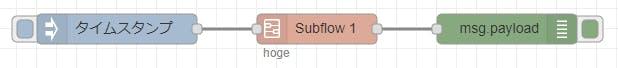 subflow-status-4.png