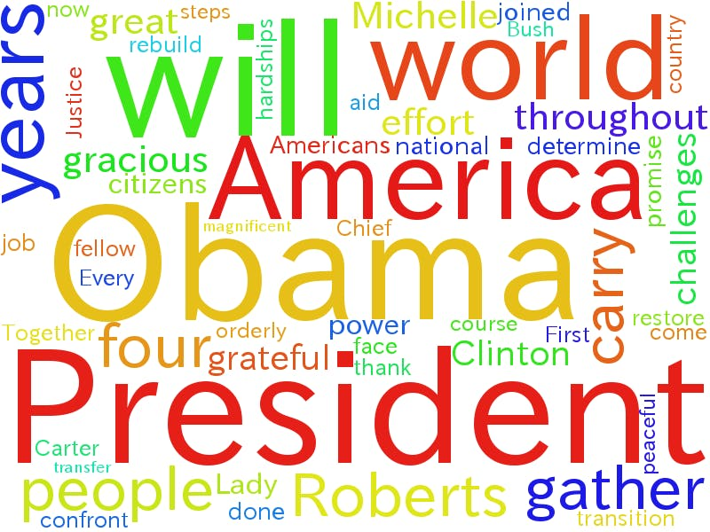 wordcloud_sample.png