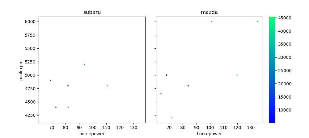 sharing_colorbar_scatter_2plot_margin.png