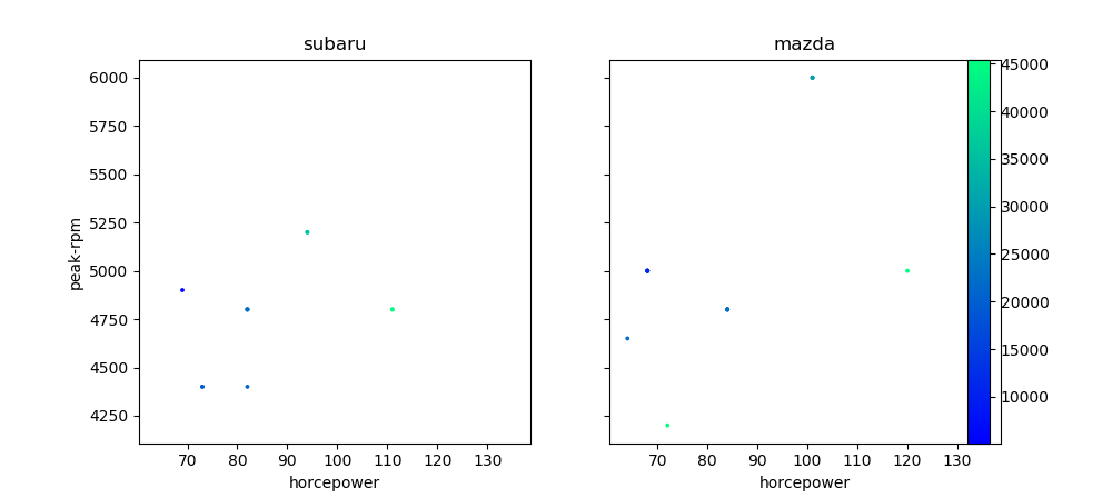 sharing_colorbar_scatter_2plot_simple.png