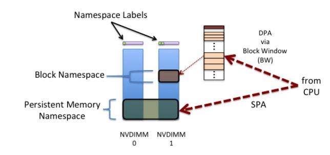 nvdimm_namespace.jpg