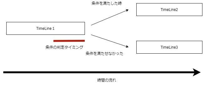 遷移図.jpg