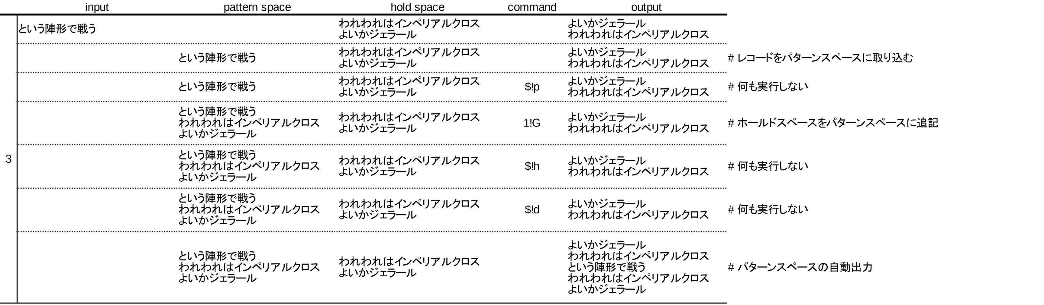 fig3-3-5.jpg