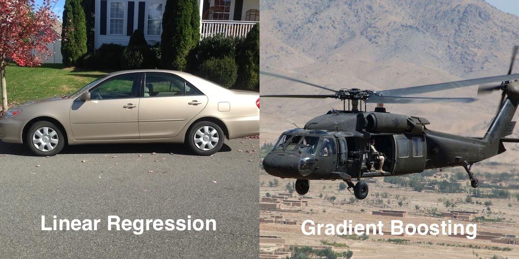 Gradient-Boosting-Image.png
