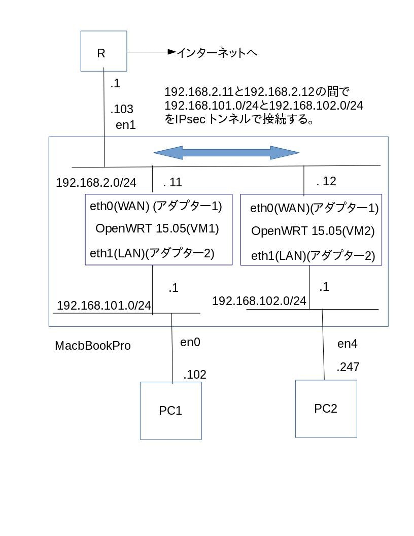 OpenWRT_network3.jpg