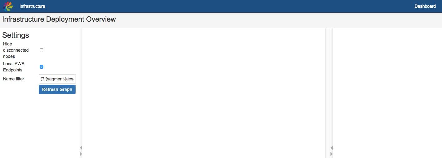 AtlassianのLocalStackを使ってみてなんとなく理解するまでのお話 - Qiita