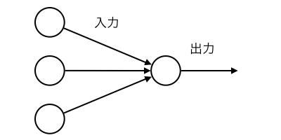 perceptron.png