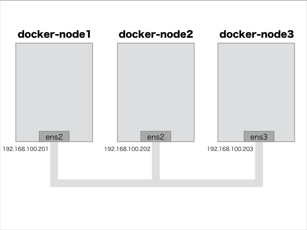 docker network.001.png