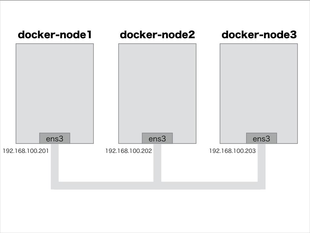 docker network.001.jpeg