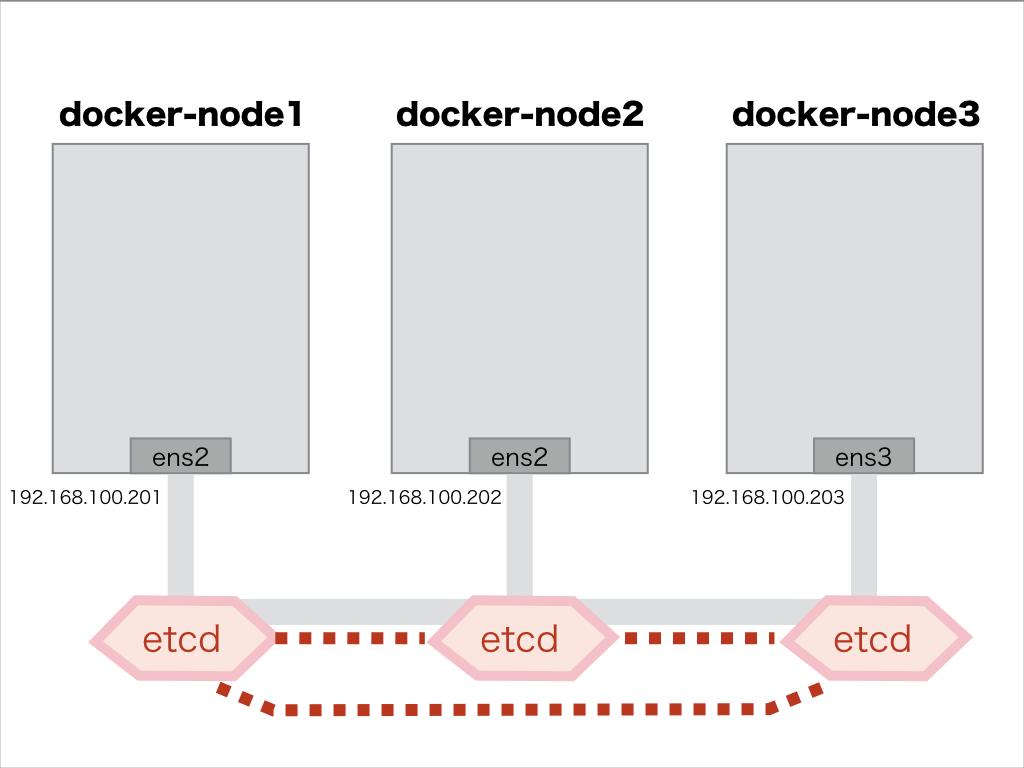 docker network.002.png