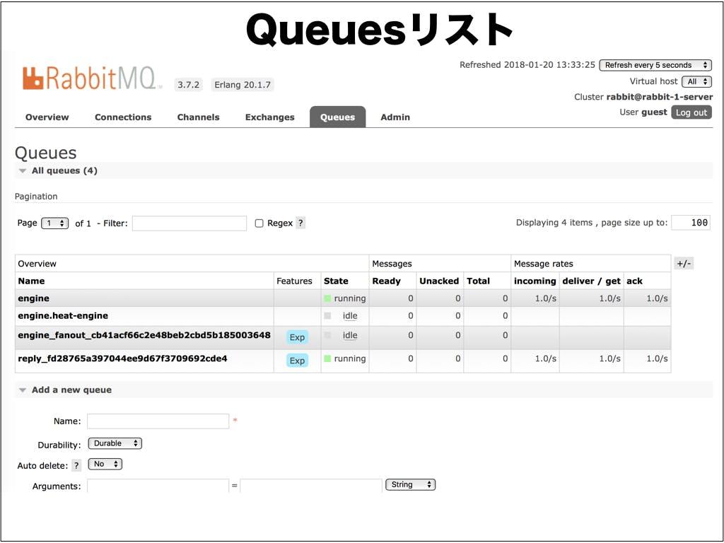 OpenStackメッセージング機構を探ってみる.002.jpeg