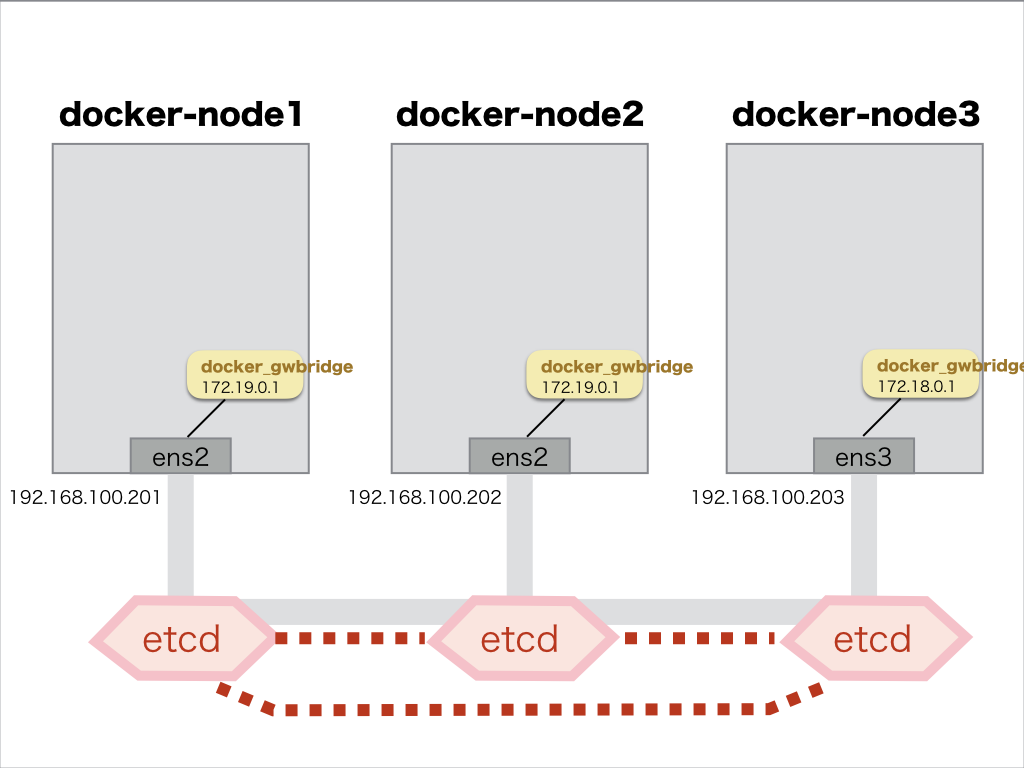 docker network.003.png