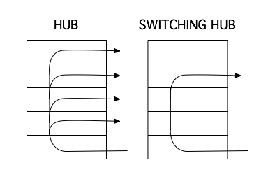 HUB-SW.png